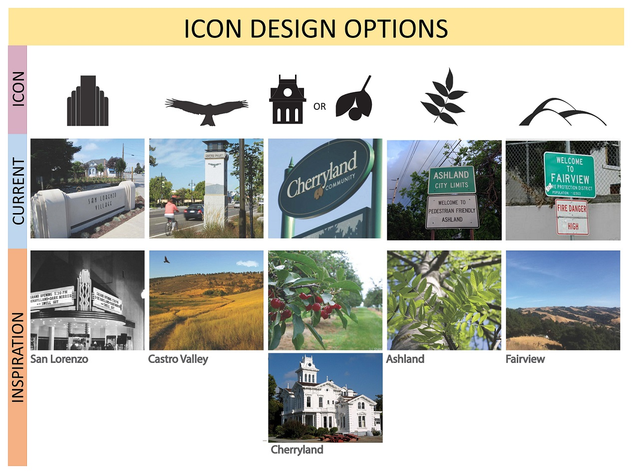 image depicting icon options