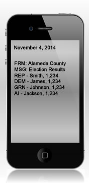 Picture of a phone with the election results displayed in a text message.