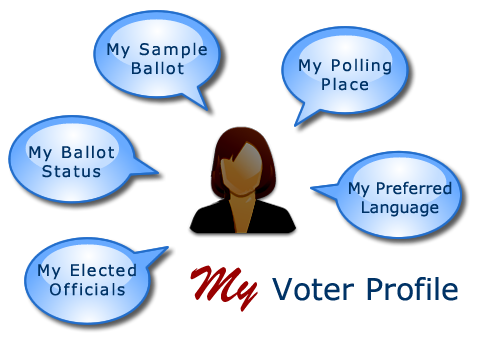 Image shows a woman with speech bubbles around her head indicating what information is available in My Voter Profile