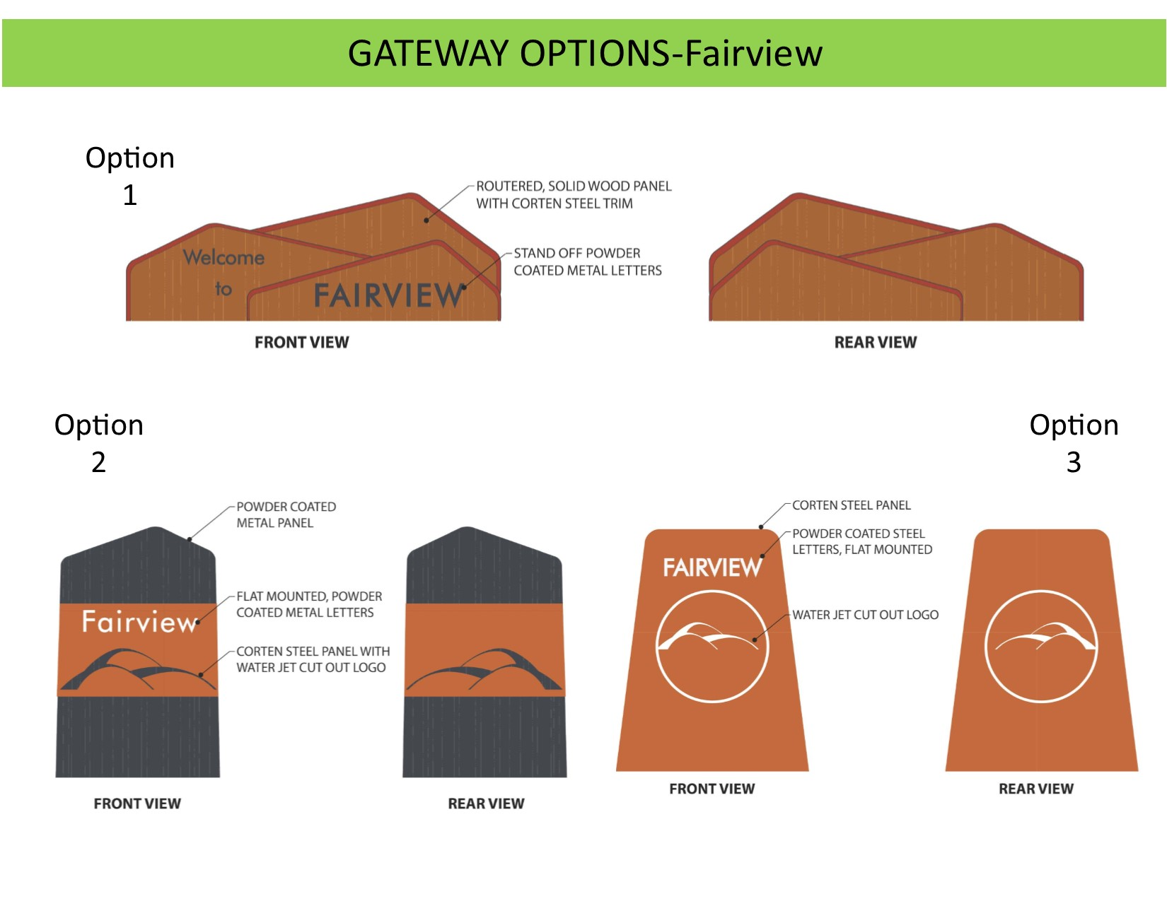 image depicting gateway options fairview
