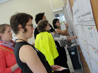 Photo of Green ambassadors marking evaluation grid on wall.